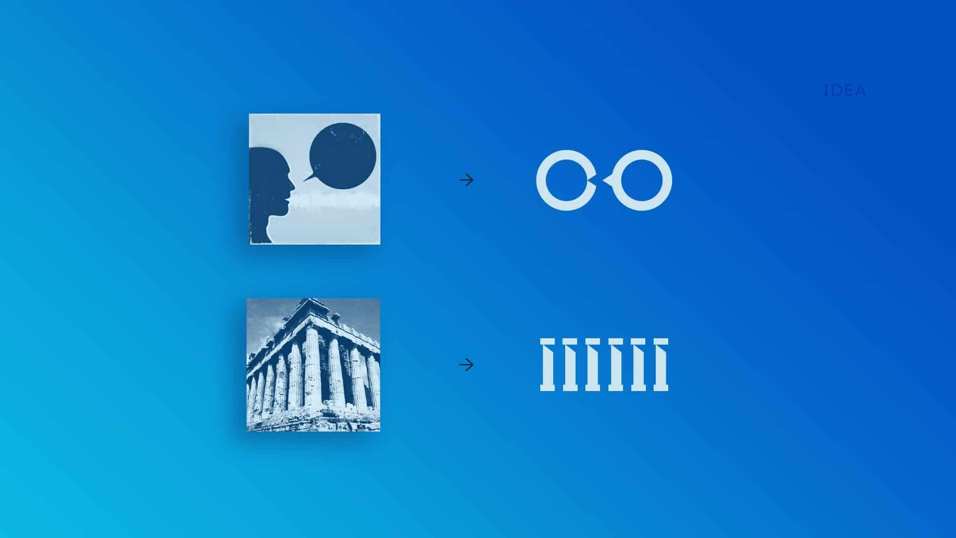 Логика разработки логотипа бренда: он должен ассоциироваться с деятельностью компании